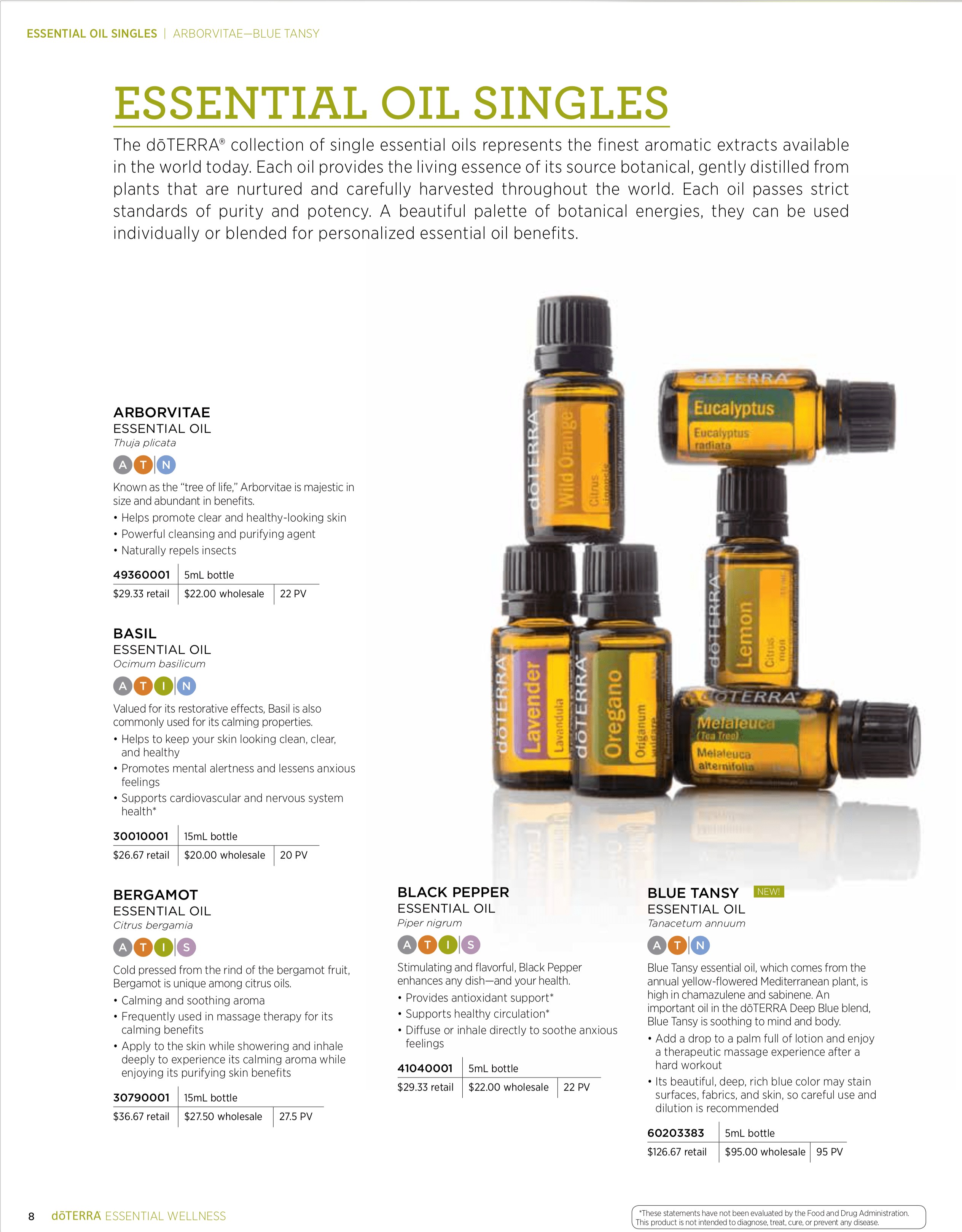 Doterra essential oil usage guide az pdf