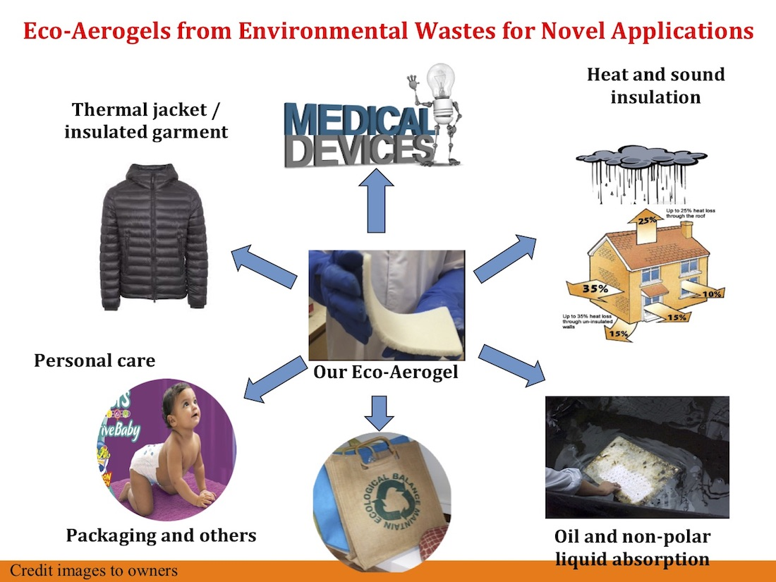 Application of aerogel in construction