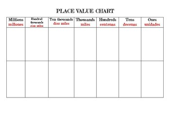 Place value chart to millions pdf
